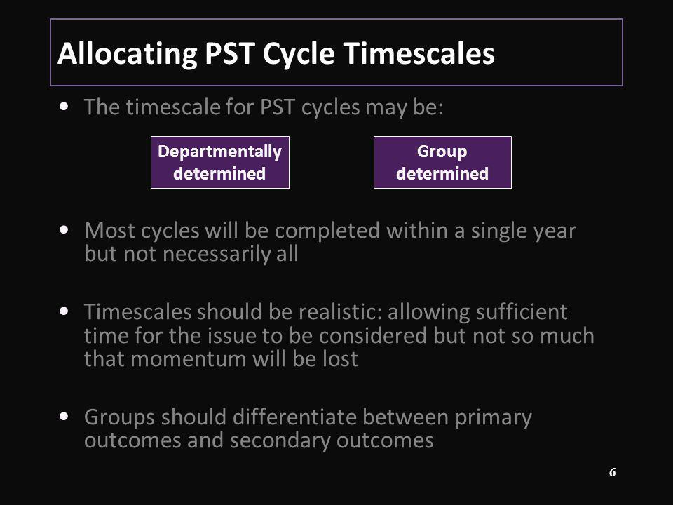 Allocating PST Cycle Timescales The timescale for PST cycles may be: Most cycles will be completed within a single year but not necessarily all Timescales should be realistic: allowing sufficient time for the issue to be considered but not so much that momentum will be lost Groups should differentiate between primary outcomes and secondary outcomes 6 Departmentally determined Group determined