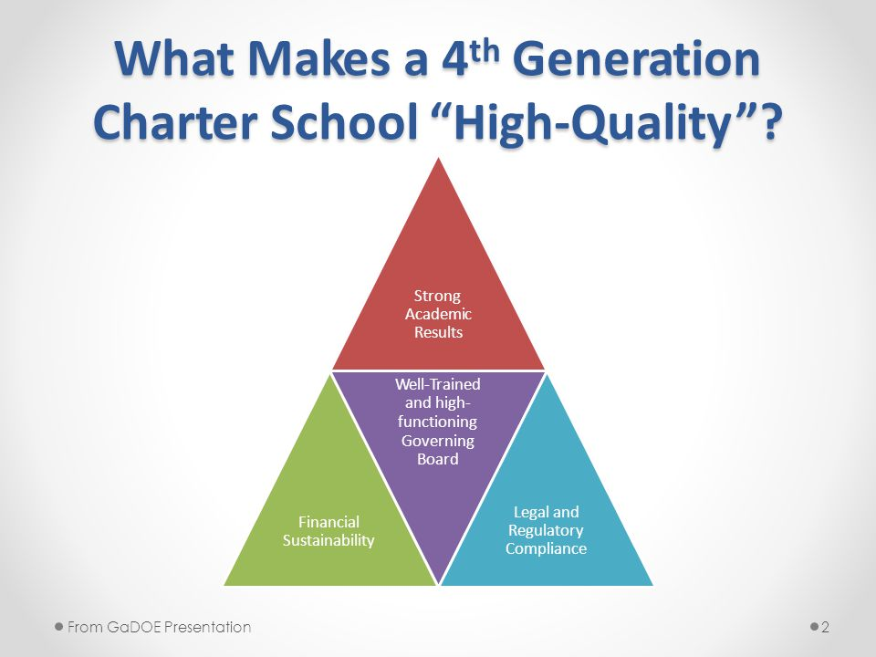 What Makes a 4 th Generation Charter School High-Quality .
