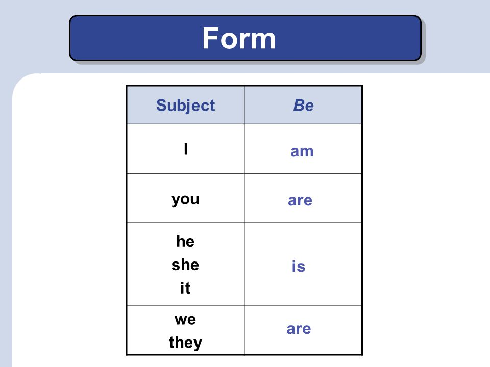 Form SubjectBe I you he she it we they are am is are