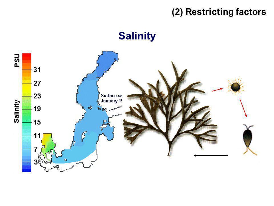(2) Restricting factors Salinity