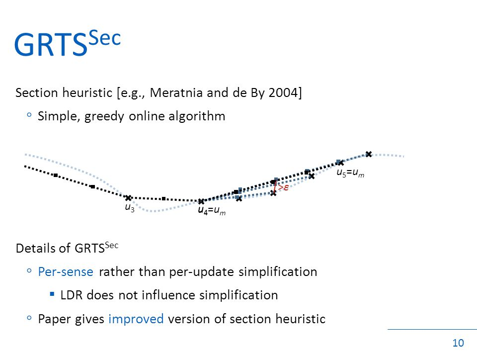 10 GRTS Sec Section heuristic [e.g., Meratnia and de By 2004] ◦ Simple, greedy online algorithm Details of GRTS Sec ◦ Per-sense rather than per-update simplification ▪ LDR does not influence simplification ◦ Paper gives improved version of section heuristic u4u4 u4=umu4=um u5=umu5=um >ε>ε u3u3