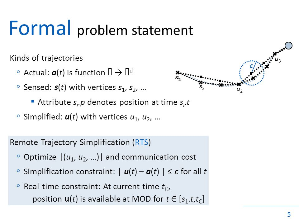 5 Formal problem statement Remote Trajectory Simplification (RTS) ◦ Optimize |(u 1, u 2, …)| and communication cost ◦ Simplification constraint: | u(t) – a(t) | ≤ ε for all t ◦ Real-time constraint: At current time t C, position u(t) is available at MOD for t ∈ [s 1.t,t C ] Kinds of trajectories ◦ Actual: a(t) is function  →  d ◦ Sensed: s(t) with vertices s 1, s 2, … ▪ Attribute s i.p denotes position at time s i.t ◦ Simplified: u(t) with vertices u 1, u 2, … u1u1 s2s2 s1s1 u2u2 u3u3 ε