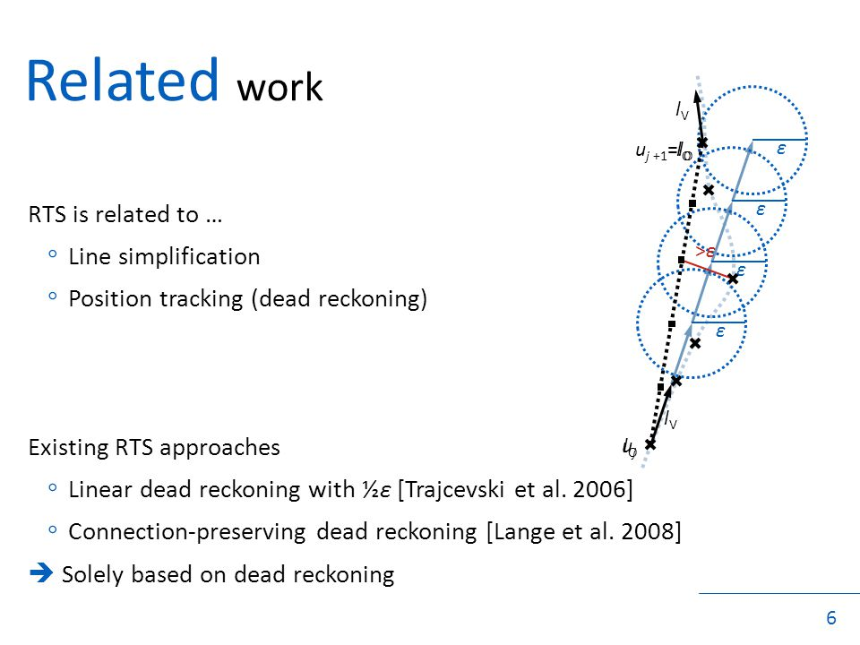 6 Related work RTS is related to … ◦ Line simplification ◦ Position tracking (dead reckoning) Existing RTS approaches ◦ Linear dead reckoning with ½ε [Trajcevski et al.
