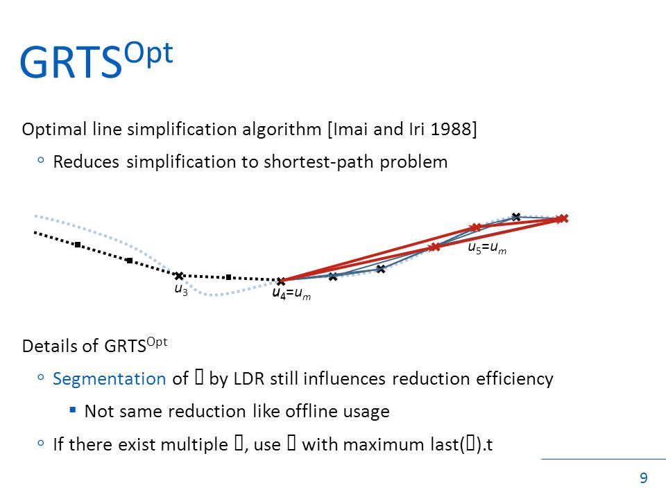 9 GRTS Opt Optimal line simplification algorithm [Imai and Iri 1988] ◦ Reduces simplification to shortest-path problem Details of GRTS Opt ◦ Segmentation of  by LDR still influences reduction efficiency ▪ Not same reduction like offline usage ◦ If there exist multiple , use  with maximum last(  ).t u4u4 u4=umu4=um u5=umu5=um u3u3