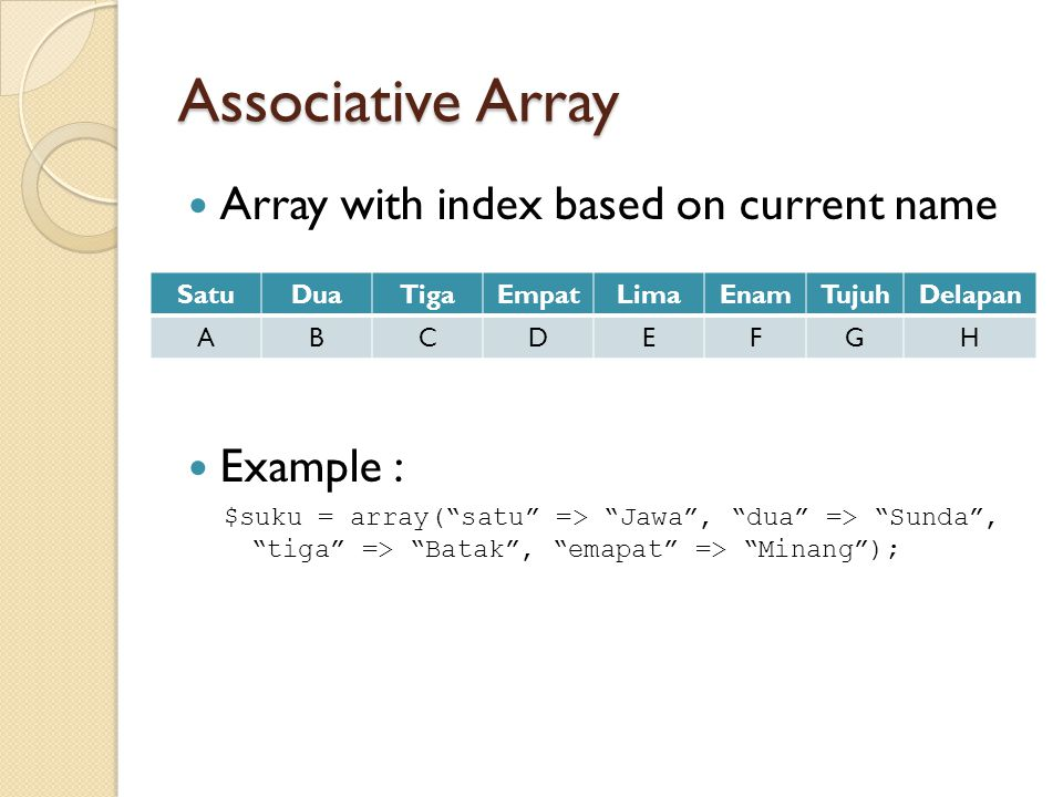 Array Manipulation Adding Array (Push) Merge Array Deletion Array Sorting Array