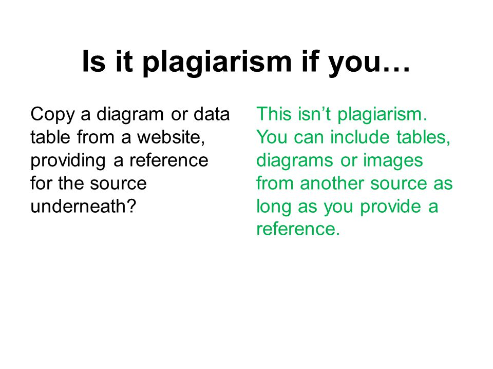 Is it plagiarism if you… Copy a diagram or data table from a website, providing a reference for the source underneath? This isn't plagiarism. You can