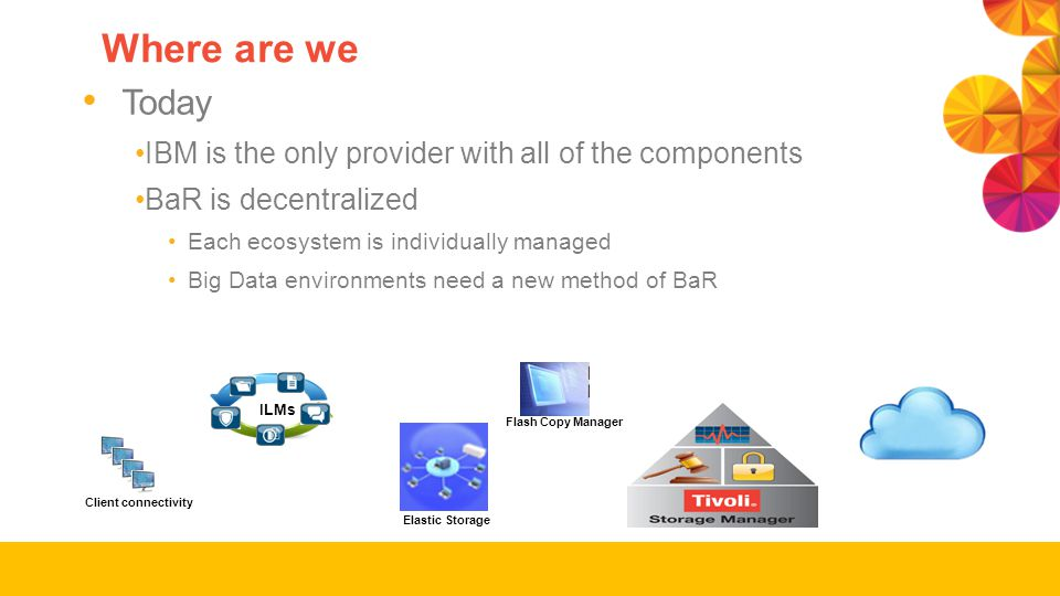 Where are we Today IBM is the only provider with all of the components BaR is decentralized Each ecosystem is individually managed Big Data environmen
