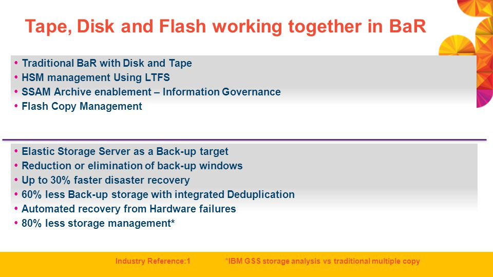 Tape, Disk and Flash working together in BaR Industry Reference:1*IBM GSS storage analysis vs traditional multiple copy Elastic Storage Server as a Back-up target Reduction or elimination of back-up windows Up to 30% faster disaster recovery 60% less Back-up storage with integrated Deduplication Automated recovery from Hardware failures 80% less storage management* Traditional BaR with Disk and Tape HSM management Using LTFS SSAM Archive enablement – Information Governance Flash Copy Management