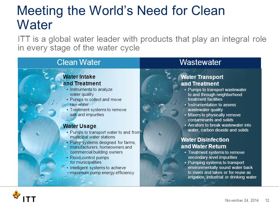 November 24, 201412 Meeting the World's Need for Clean Water Clean Water ITT is a global water leader with products that play an integral role in every stage of the water cycle Wastewater Water Intake and Treatment Instruments to analyze water quality Pumps to collect and move raw water Treatment systems to remove salt and impurities Water Usage Pumps to transport water to and from municipal water stations Pump systems designed for farms, manufacturers, homeowners and commercial building owners Flood-control pumps for municipalities Intelligent systems to achieve maximum pump energy efficiency Water Transport and Treatment Pumps to transport wastewater to and through neighborhood treatment facilities Instrumentation to assess wastewater quality Mixers to physically remove contaminants and solids Aerators to break wastewater into water, carbon dioxide and solids Water Disinfection and Water Return Treatment systems to remove secondary-level impurities Pumping systems to transport environmentally sound water back to rivers and lakes or for reuse as irrigation, industrial or drinking water