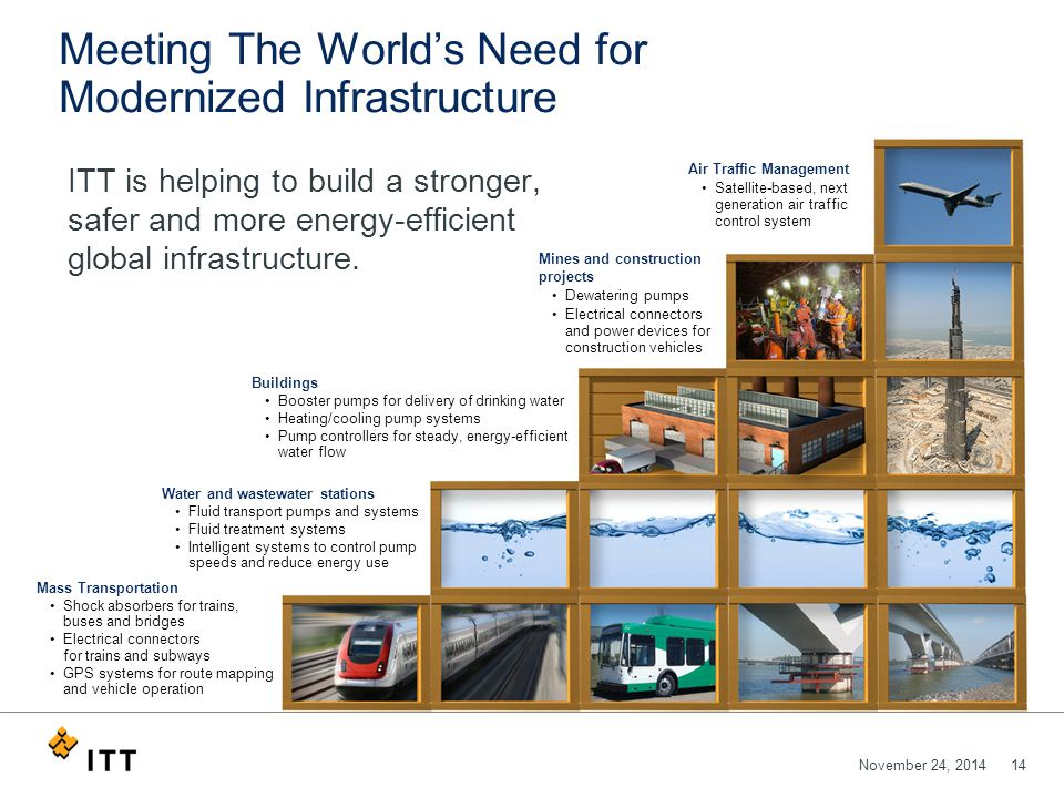November 24, 201414 Meeting The World's Need for Modernized Infrastructure ITT is helping to build a stronger, safer and more energy-efficient global infrastructure.