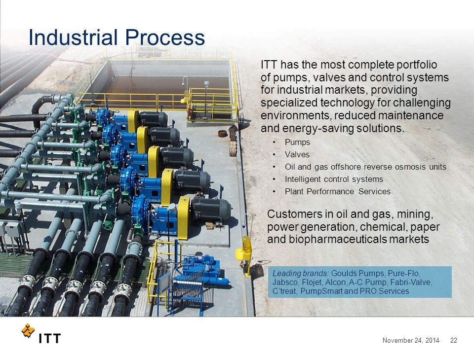 November 24, 201422 Industrial Process ITT has the most complete portfolio of pumps, valves and control systems for industrial markets, providing spec