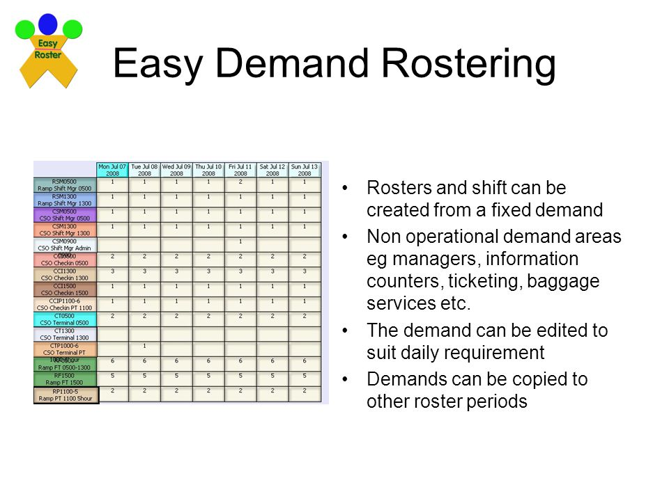 Easy Demand Rostering Rosters and shift can be created from a fixed demand Non operational demand areas eg managers, information counters, ticketing, baggage services etc.
