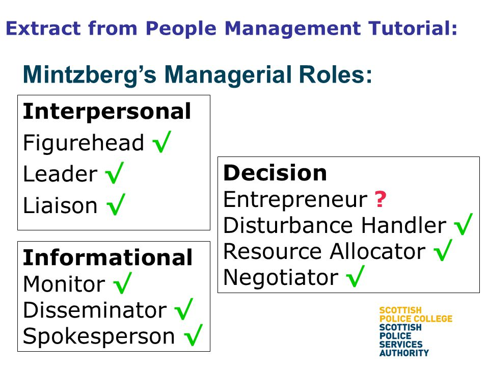 Extract from People Management Tutorial: Interpersonal Figurehead √ Leader √ Liaison √ Informational Monitor √ Disseminator √ Spokesperson √ Decision