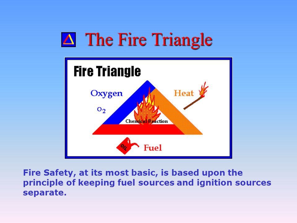 The Fire Triangle The Fire Triangle OXYGEN 1.Enough OXYGEN to sustain combustion HEAT 2.