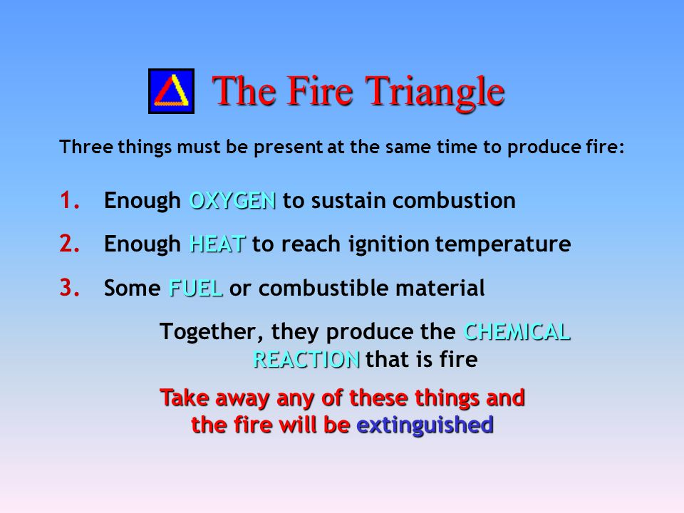 The Fire Triangle The Fire Triangle OXYGEN 1. Enough OXYGEN to sustain combustion HEAT 2. Enough HEAT to reach ignition temperature FUEL 3. Some FUEL