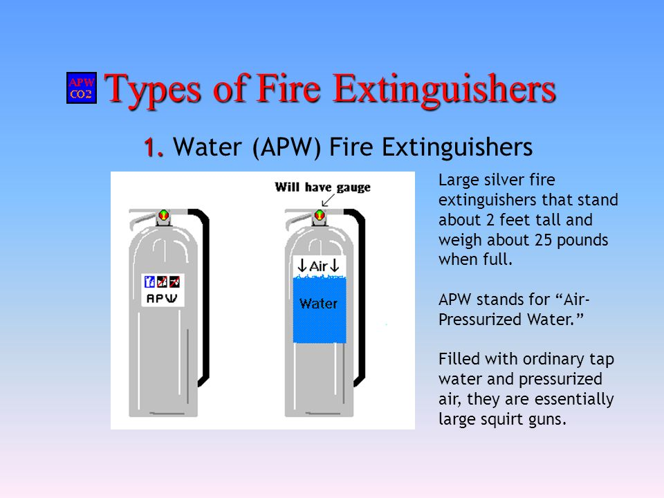 Types of Fire Extinguishers 1.1.