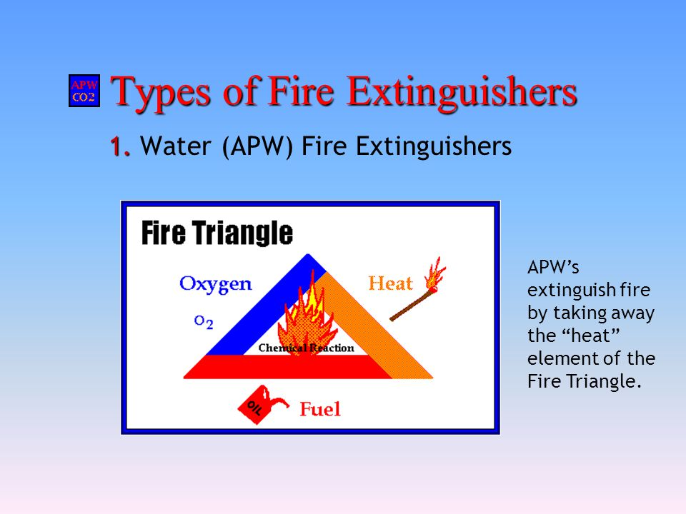 """Types of Fire Extinguishers 1. 1. Water (APW) Fire Extinguishers APW's extinguish fire by taking away the """"heat"""" element of the Fire Triangle."""