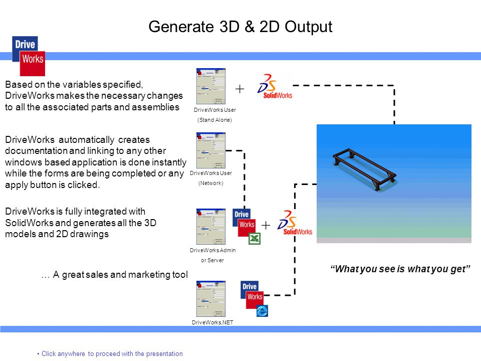 Generate 3D & 2D Output Based on the variables specified, DriveWorks makes the necessary changes to all the associated parts and assemblies DriveWorks automatically creates documentation and linking to any other windows based application is done instantly while the forms are being completed or any apply button is clicked.