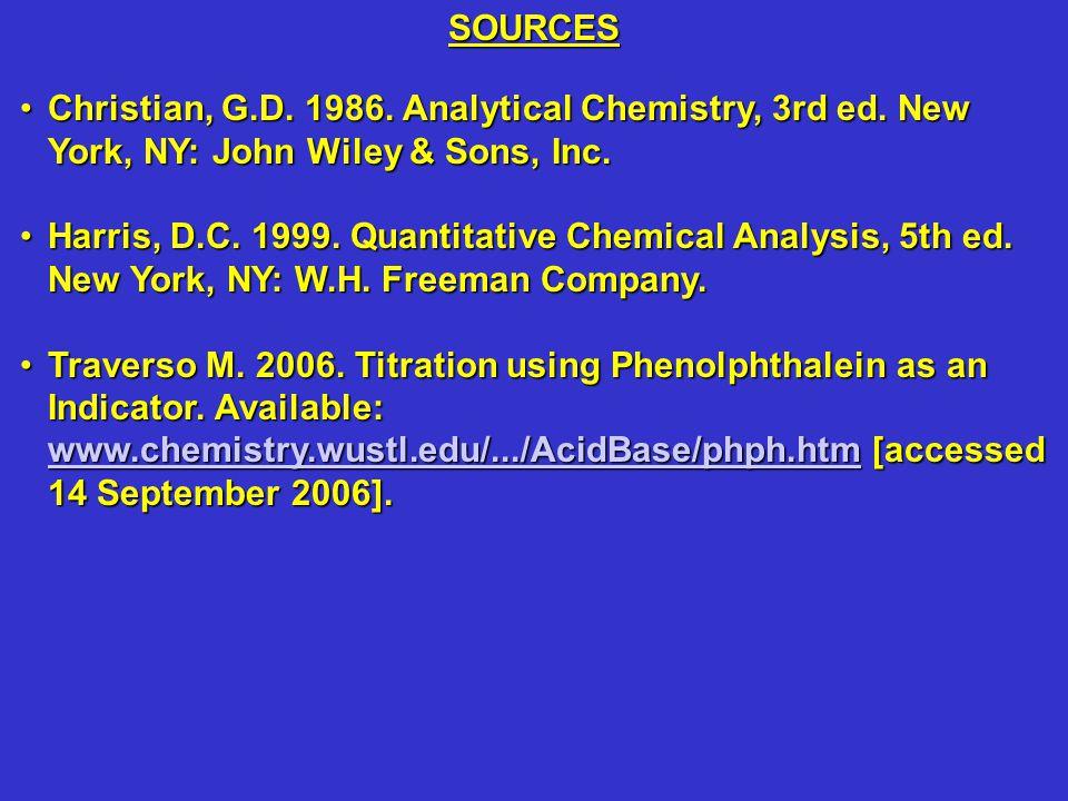 Christian, G.D. 1986. Analytical Chemistry, 3rd ed. New York, NY: John Wiley & Sons, Inc.Christian, G.D. 1986. Analytical Chemistry, 3rd ed. New York,