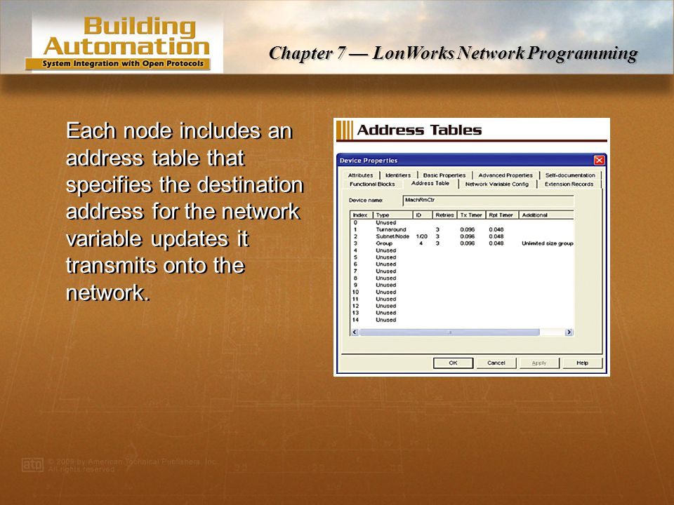 Chapter 7 — LonWorks Network Programming LonWorks network domains include one or more subnets that include one or more nodes.