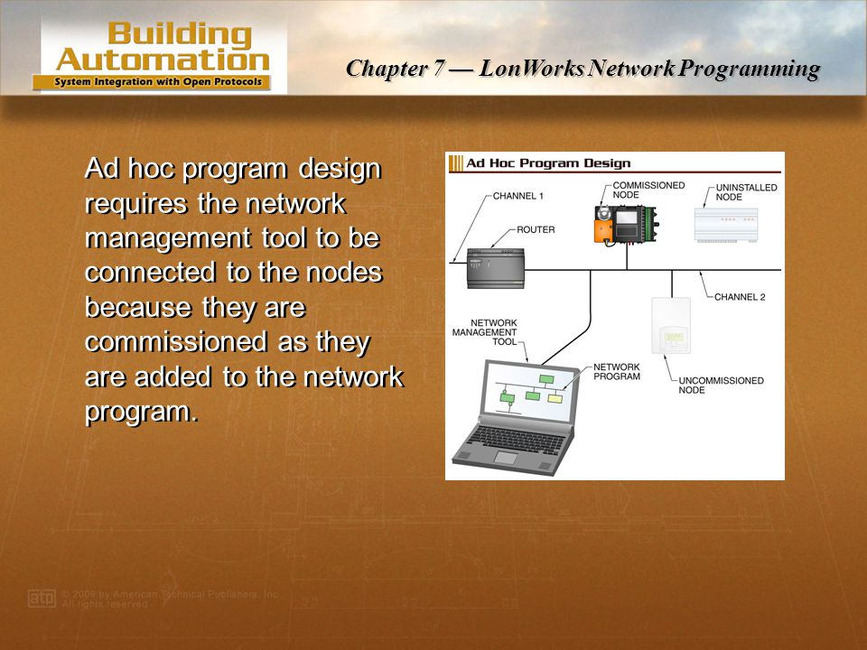 Chapter 7 — LonWorks Network Programming Network management tools may use a variety of interfaces for programming and configuring LonWorks networks.