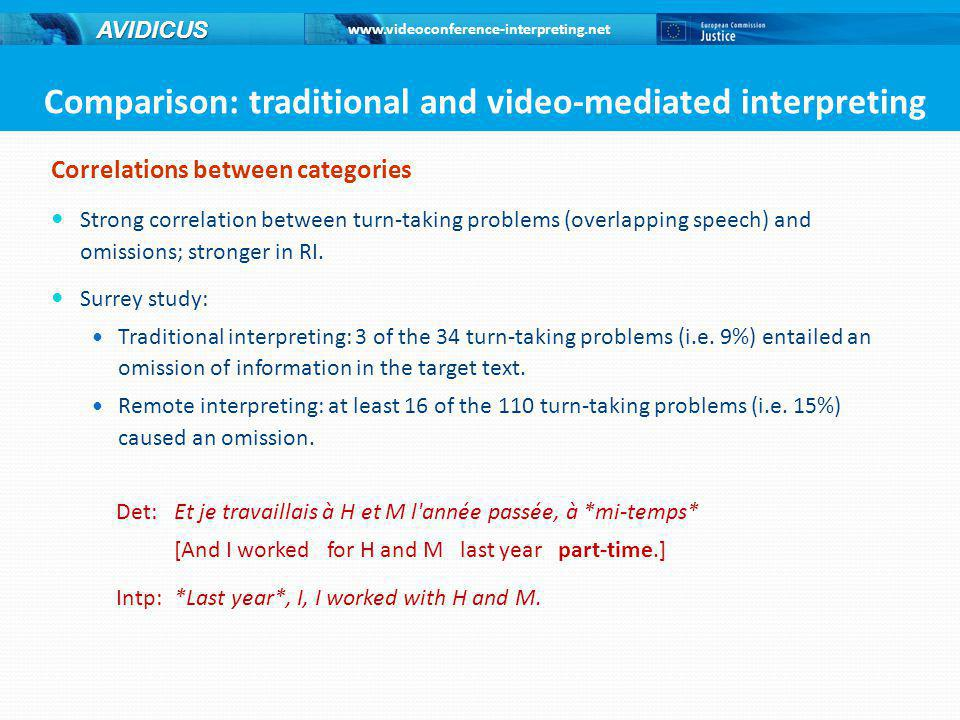 www.videoconference-interpreting.net AVIDICUS Correlations between categories Strong correlation between turn-taking problems (overlapping speech) and omissions; stronger in RI.