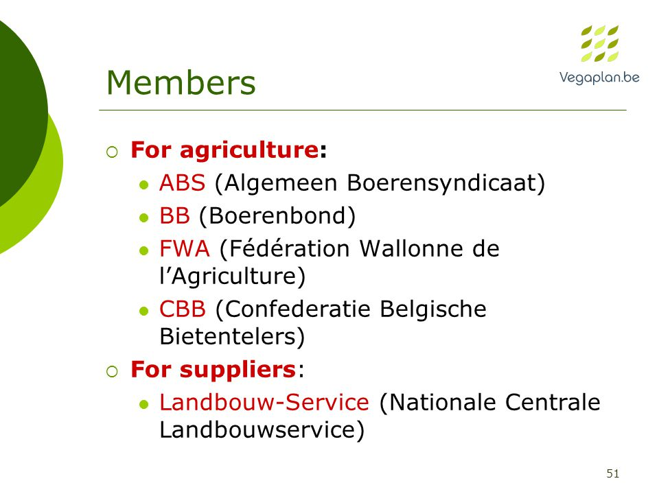51 Members  For agriculture: ABS (Algemeen Boerensyndicaat) BB (Boerenbond) FWA (Fédération Wallonne de l'Agriculture) CBB (Confederatie Belgische Bietentelers)  For suppliers: Landbouw-Service (Nationale Centrale Landbouwservice)