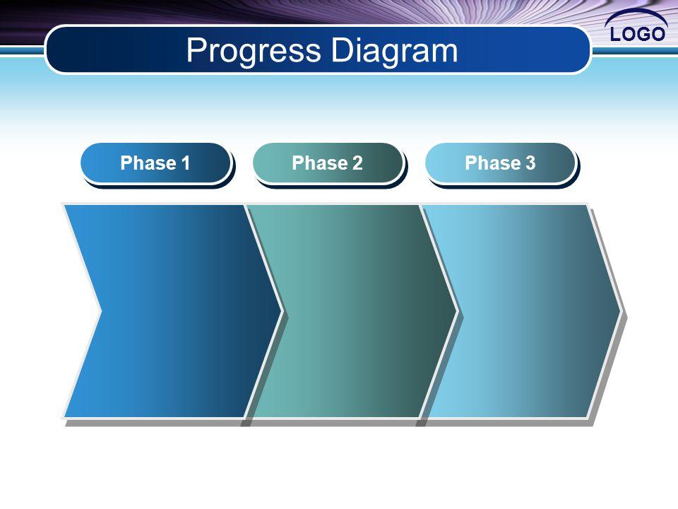 LOGO Progress Diagram Phase 1 Phase 2 Phase 3