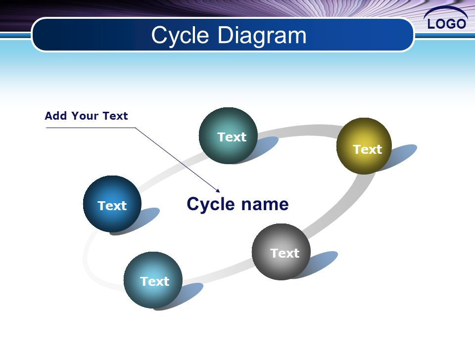 LOGO Cycle Diagram Text Cycle name Add Your Text