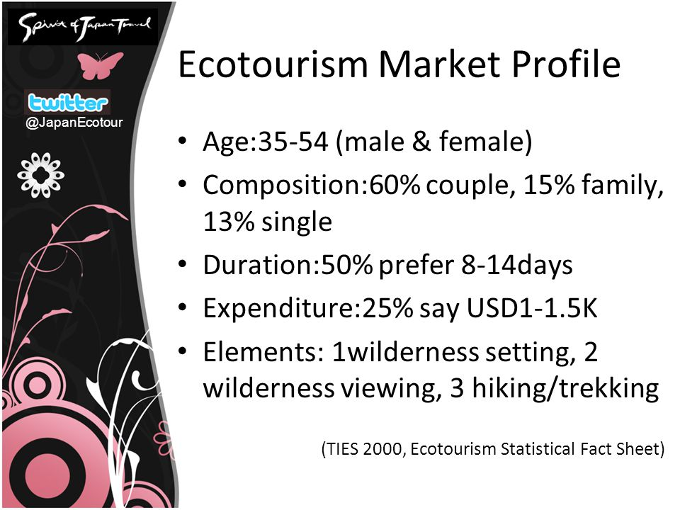 US Ecotourists Profile In-flight survey to Mexico @JapanEcotour Age:35-54 (42%, 49% for the world) – 18-34(34%), over 55(24%) Duration:12days (9average) Expenditure:USD66/day(88average) Elements: 6 times more in camping/hiking, 5 times more to national parks, 3 times more to ethnic heritage sites (WTO 2002, The U.S.