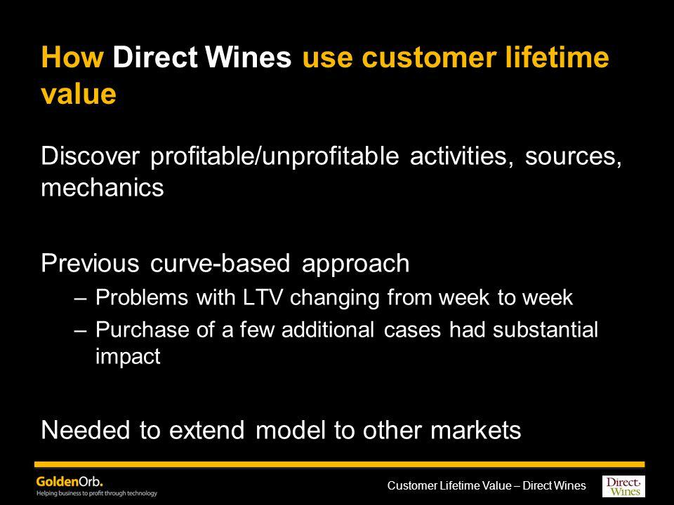 Customer Lifetime Value – Direct Wines How Direct Wines use customer lifetime value Discover profitable/unprofitable activities, sources, mechanics Pr