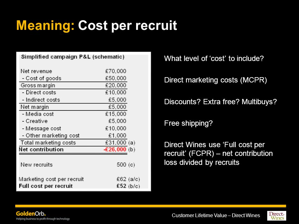 Customer Lifetime Value – Direct Wines Meaning: Cost per recruit What level of 'cost' to include? Direct marketing costs (MCPR) Discounts? Extra free?
