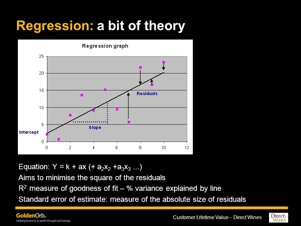 Customer Lifetime Value – Direct Wines Regression: a bit of theory Equation: Y = k + ax (+ a 2 x 2 +a 3 x 3...) Aims to minimise the square of the residuals R 2: measure of goodness of fit – % variance explained by line Standard error of estimate: measure of the absolute size of residuals