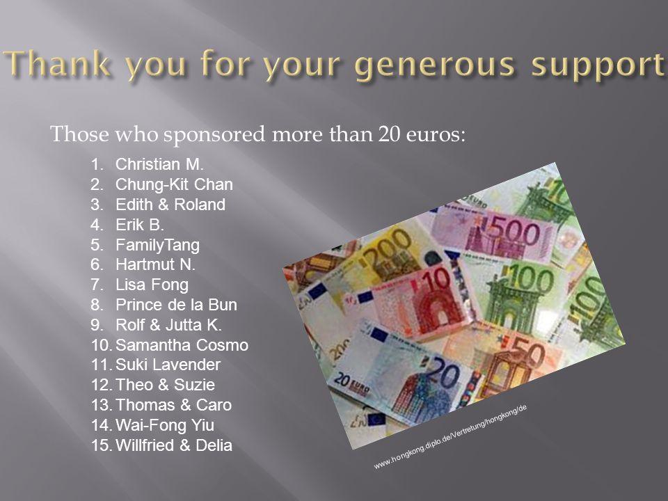 Those who sponsored more than 20 euros: 1.Christian M.