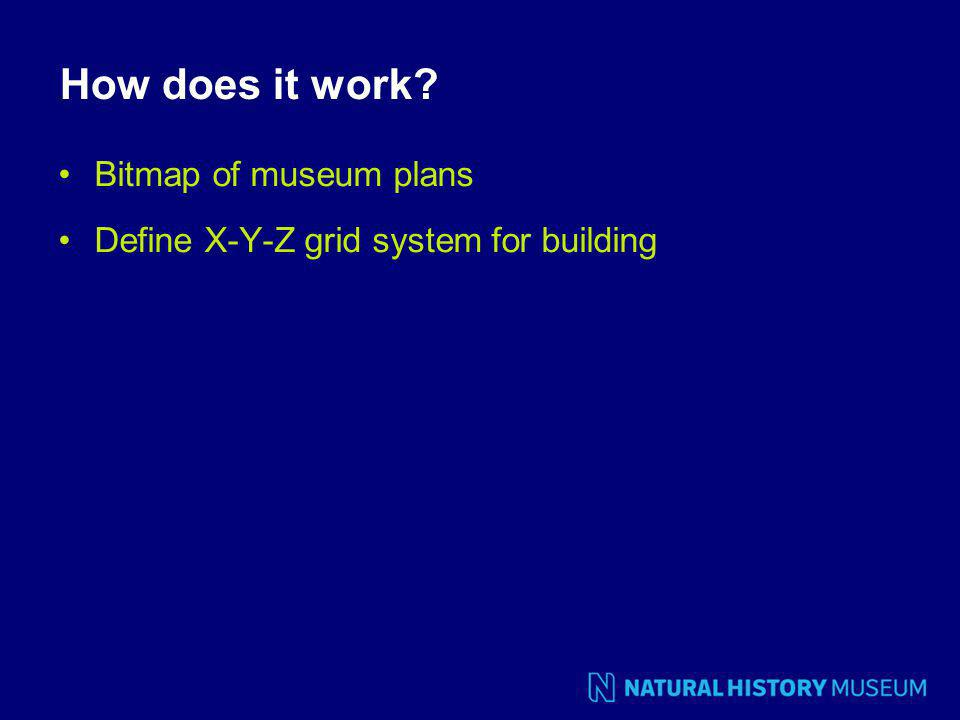 How does it work Bitmap of museum plans Define X-Y-Z grid system for building