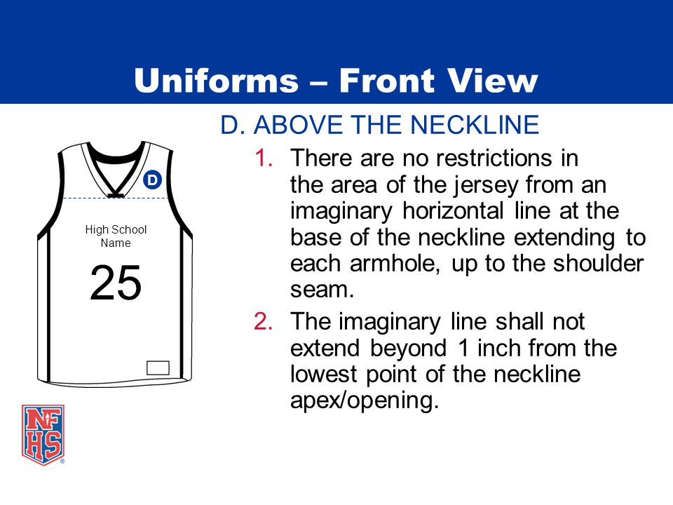 Uniforms – Front View D. ABOVE THE NECKLINE 1.There are no restrictions in the area of the jersey from an imaginary horizontal line at the base of the