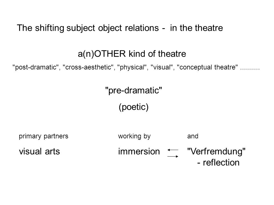 The shifting subject object relations - in the theatre a(n)OTHER kind of theatre post-dramatic , cross-aesthetic , physical , visual , conceptual theatre ..........