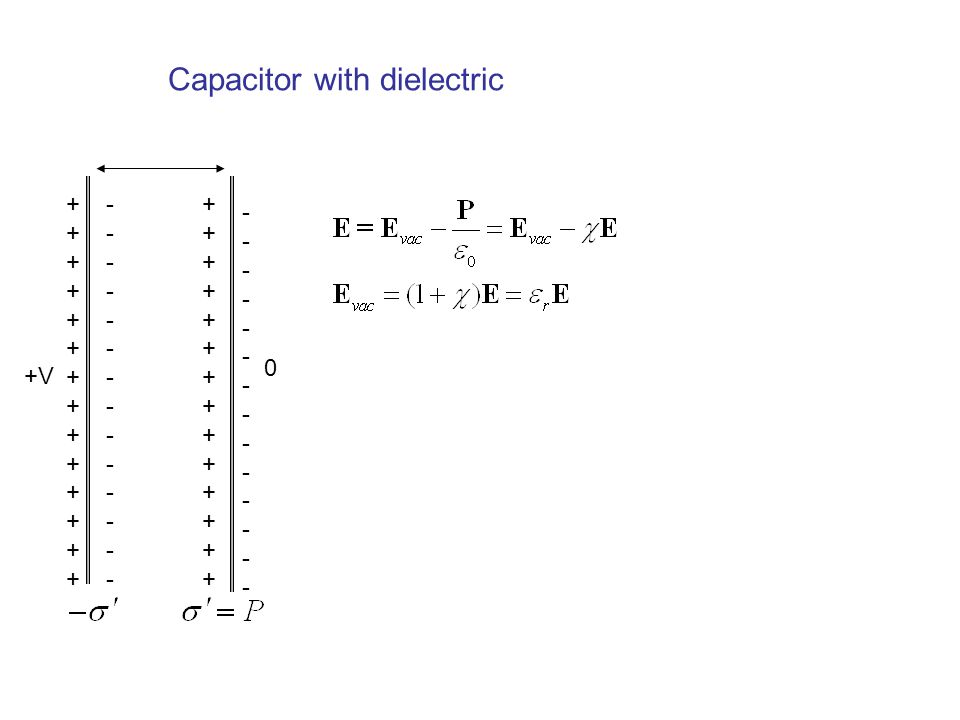Capacitor with dielectric ++++++++++++++++++++++++++++ ++++++++++++++++++++++++++++ ---------------------------- ---------------------------- +V 0