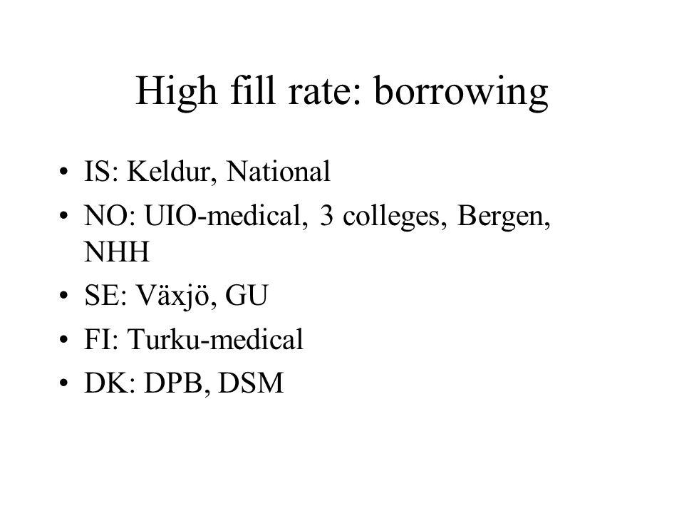 High fill rate: borrowing IS: Keldur, National NO: UIO-medical, 3 colleges, Bergen, NHH SE: Växjö, GU FI: Turku-medical DK: DPB, DSM