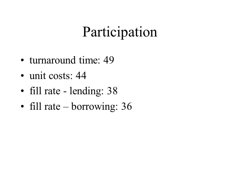 Participation turnaround time: 49 unit costs: 44 fill rate - lending: 38 fill rate – borrowing: 36