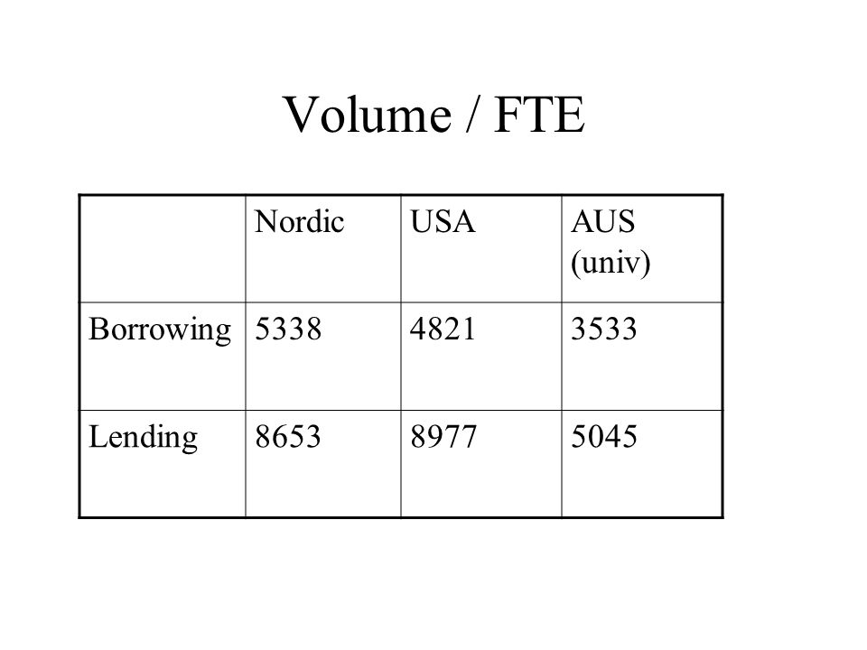 Volume / FTE NordicUSAAUS (univ) Borrowing533848213533 Lending865389775045