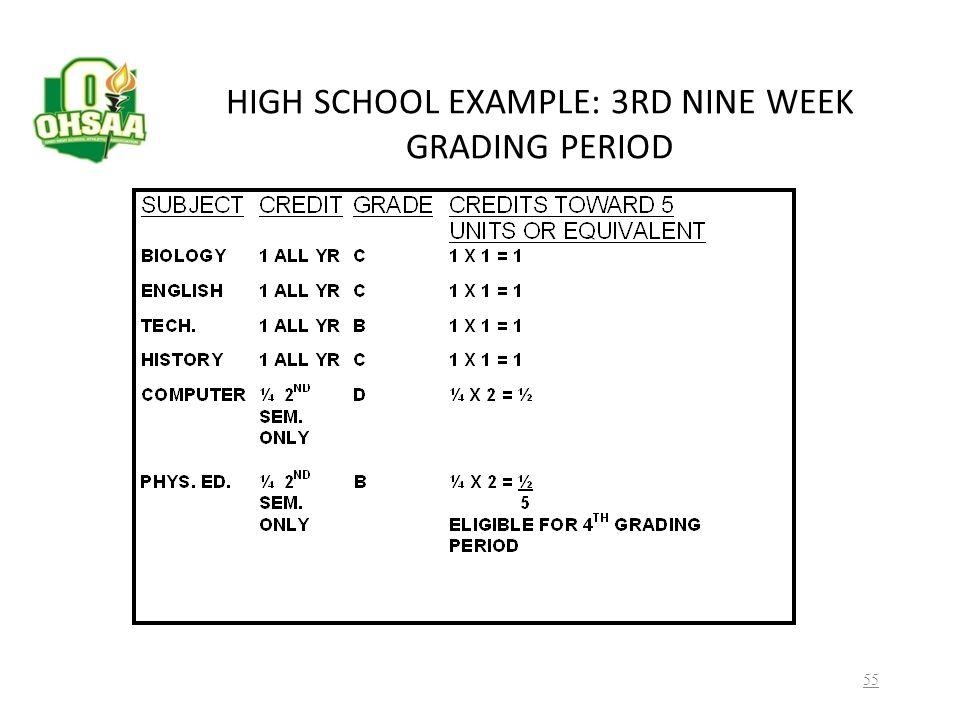HIGH SCHOOL EXAMPLE: 1ST NINE WEEK GRADING PERIOD 54