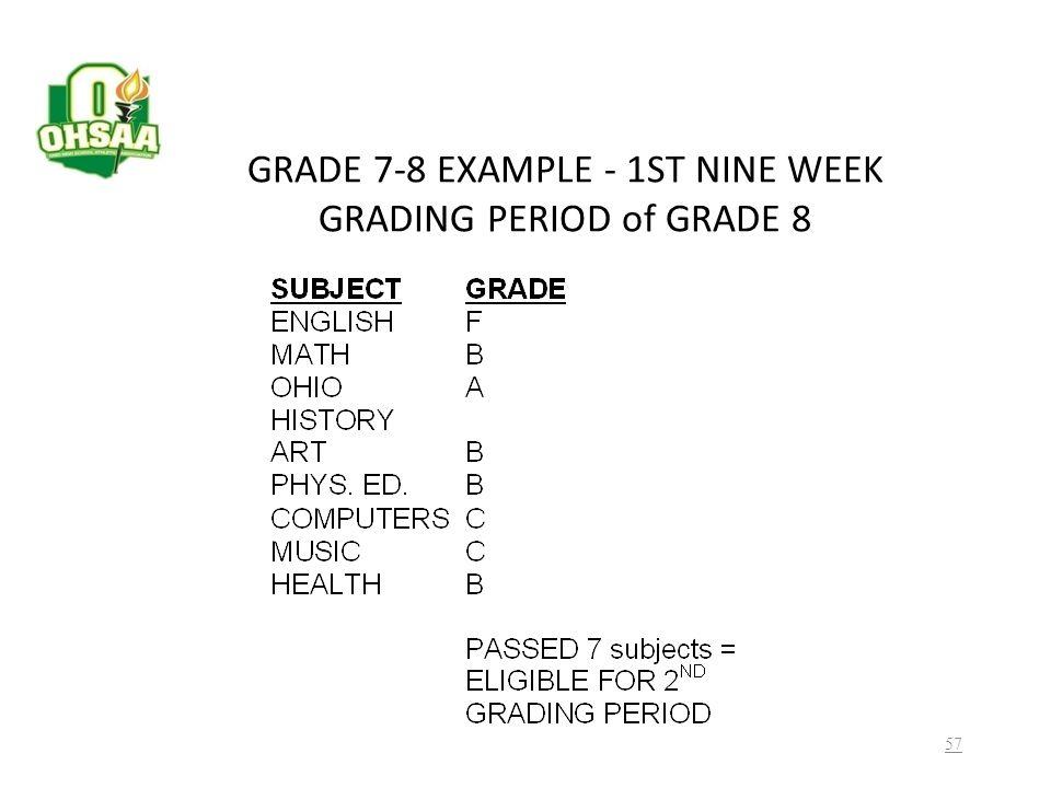 HIGH SCHOOL EXAMPLE: 4TH NINE WEEK GRADING PERIOD 56