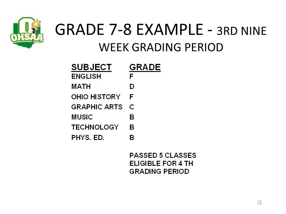 GRADE 7-8 EXAMPLE - 1ST NINE WEEK GRADING PERIOD of GRADE 8 57