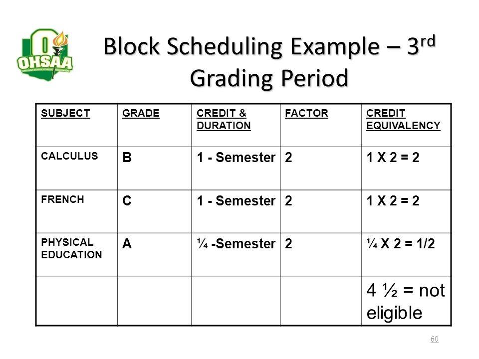 GRADE 7-8 EXAMPLE - 4TH NINE WEEK GRADING PERIOD GRADE 7 59