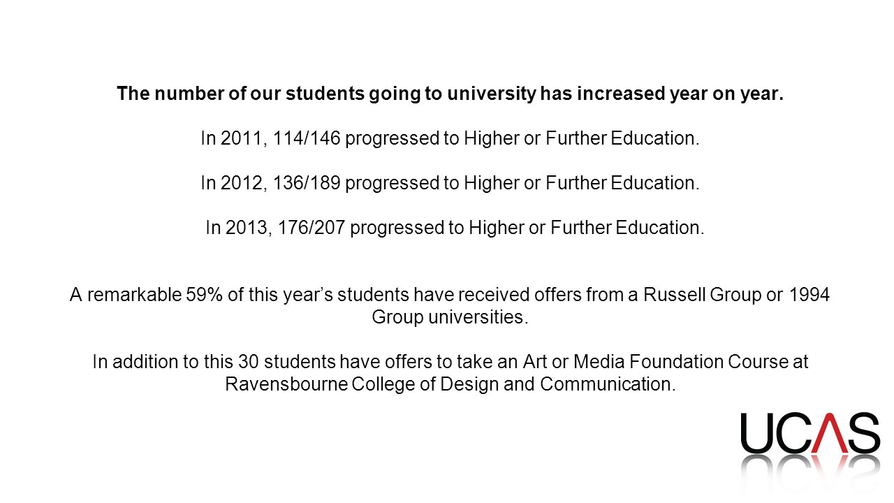 The number of our students going to university has increased year on year. In 2011, 114/146 progressed to Higher or Further Education. In 2012, 136/18