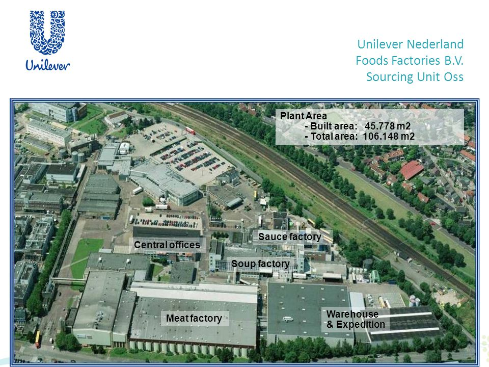 Live Service. Deliver Sustainable, Profitable Growth Unilever Nederland Foods Factories B.V.