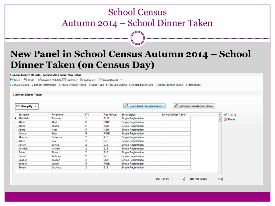 School Census Autumn 2014 – School Dinner Taken New Panel in School Census Autumn 2014 – School Dinner Taken (on Census Day)