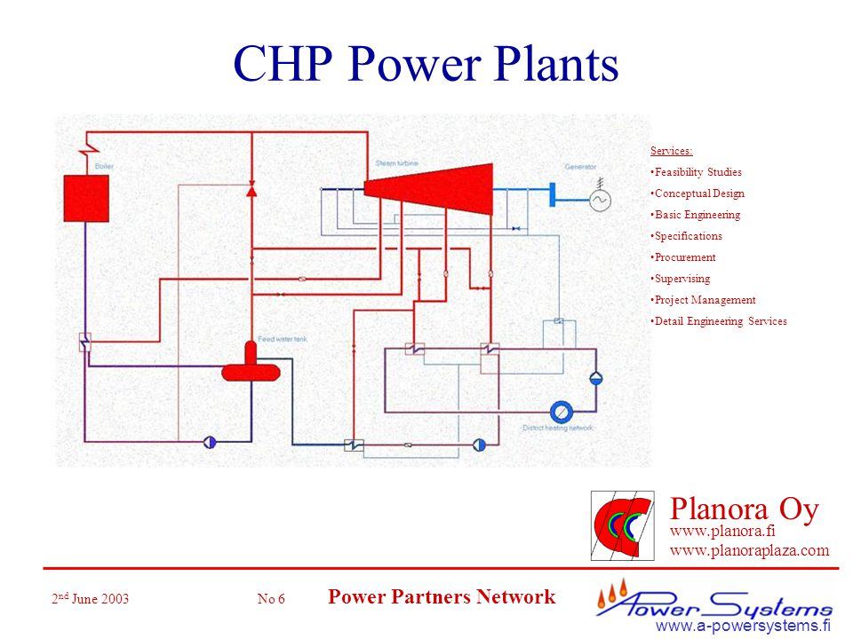 2 nd June 2003 No 6 Power Partners Network Planora Oy www.planora.fi www.planoraplaza.com www.a-powersystems.fi CHP Power Plants Services: Feasibility Studies Conceptual Design Basic Engineering Specifications Procurement Supervising Project Management Detail Engineering Services