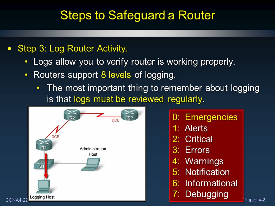 CCNA4-22 Chapter 4-2 Steps to Safeguard a Router Step 3: Log Router Activity. Step 3: Log Router Activity. Logs allow you to verify router is working